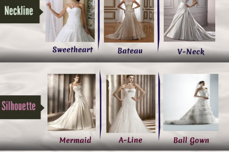 Match your Style from Exclusive Collection of Bridal Dresses Infographic