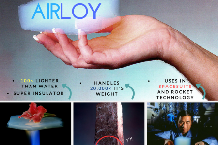 Material Science -  Airloy  Infographic