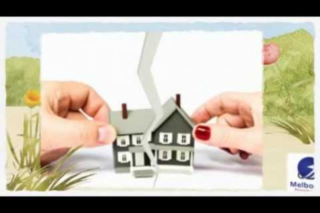 Matrimonial Property Valuations Melbourne Infographic
