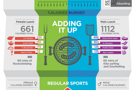 Maximise your calorie burn! Infographic