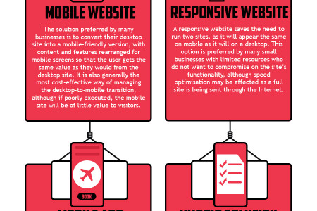 Maximising Desktop-to-Mobile Site Migration [Infographic] Infographic
