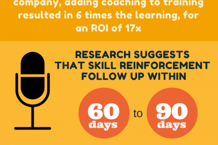 Maximize the ROI of Your Keynote Speaker Infographic