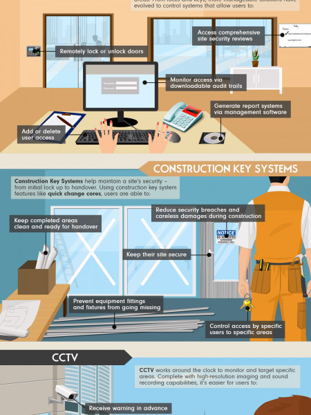 Maximum Convenience at Minimum Cost Through Good Security Products Infographic
