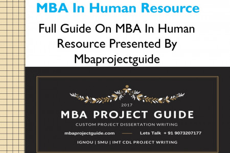 MBA in Human Resource Infographic