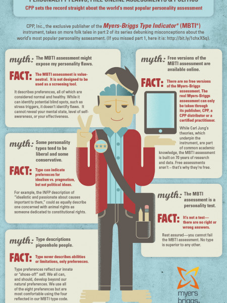 MBTI Folk Tales + True Stories II Infographic