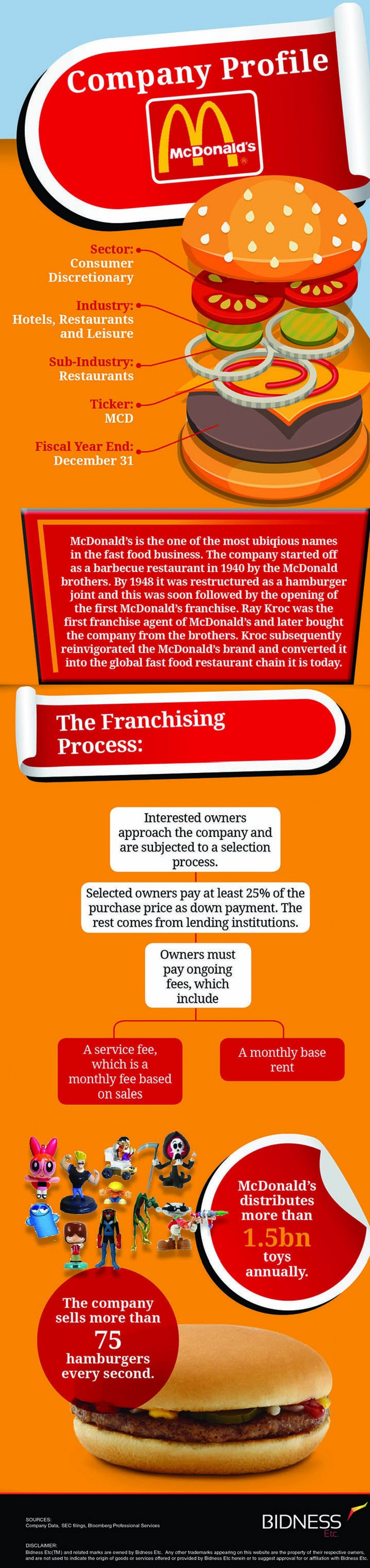 a profile overview of the mcdonalds corporation Mcdonald's is an american fast food company, founded in 1940 as a restaurant operated by richard and maurice mcdonald, in san bernardino, california, united states.