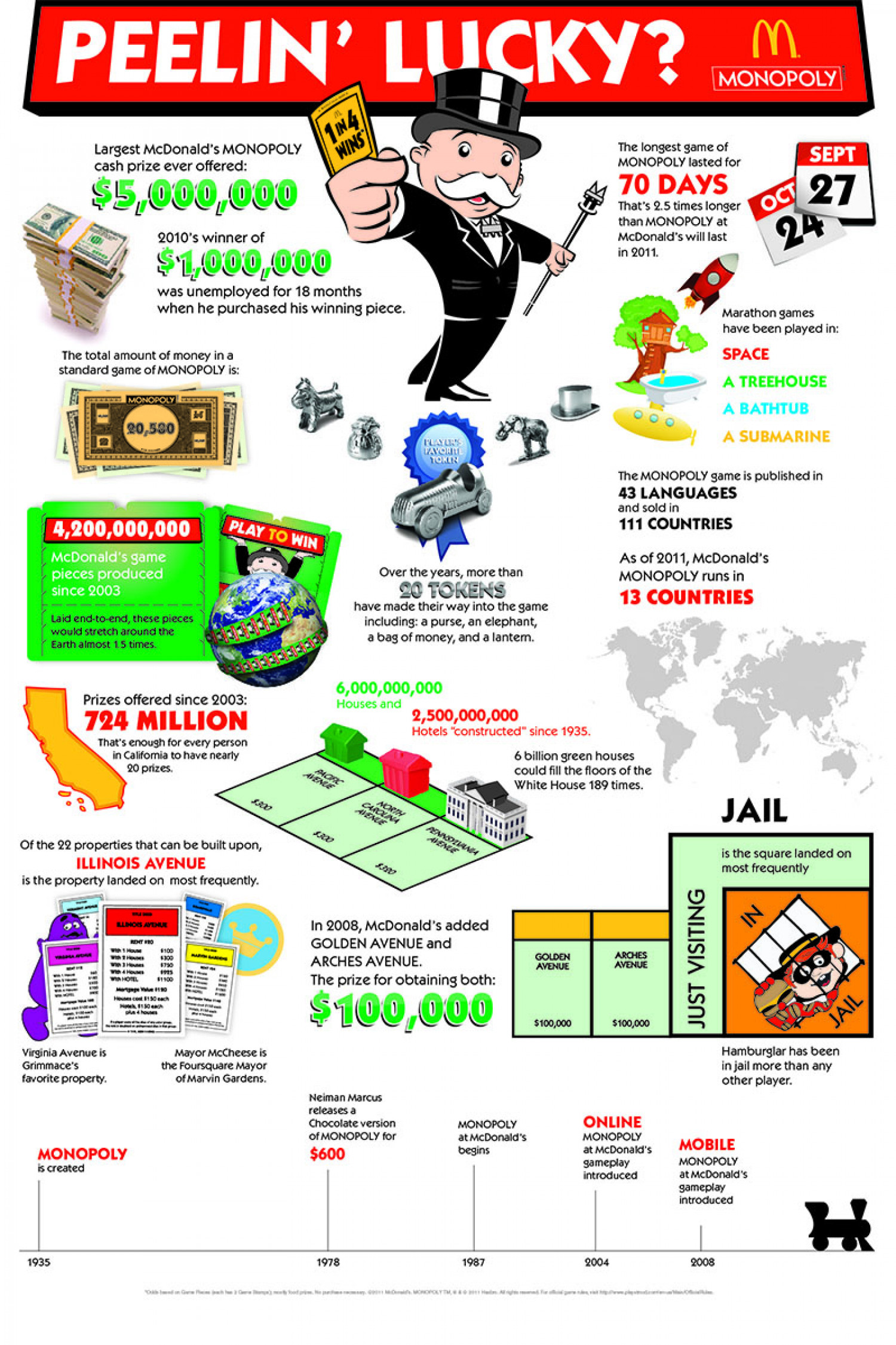 13 Things You Might Not Know About McDonald's Monopoly | Mental Floss