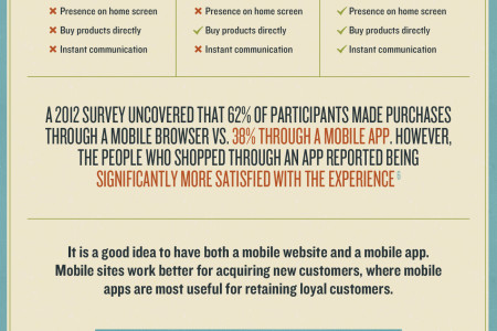 M-Commerce & You! Infographic