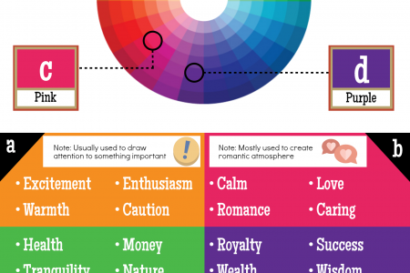 Meaning of colors Infographic