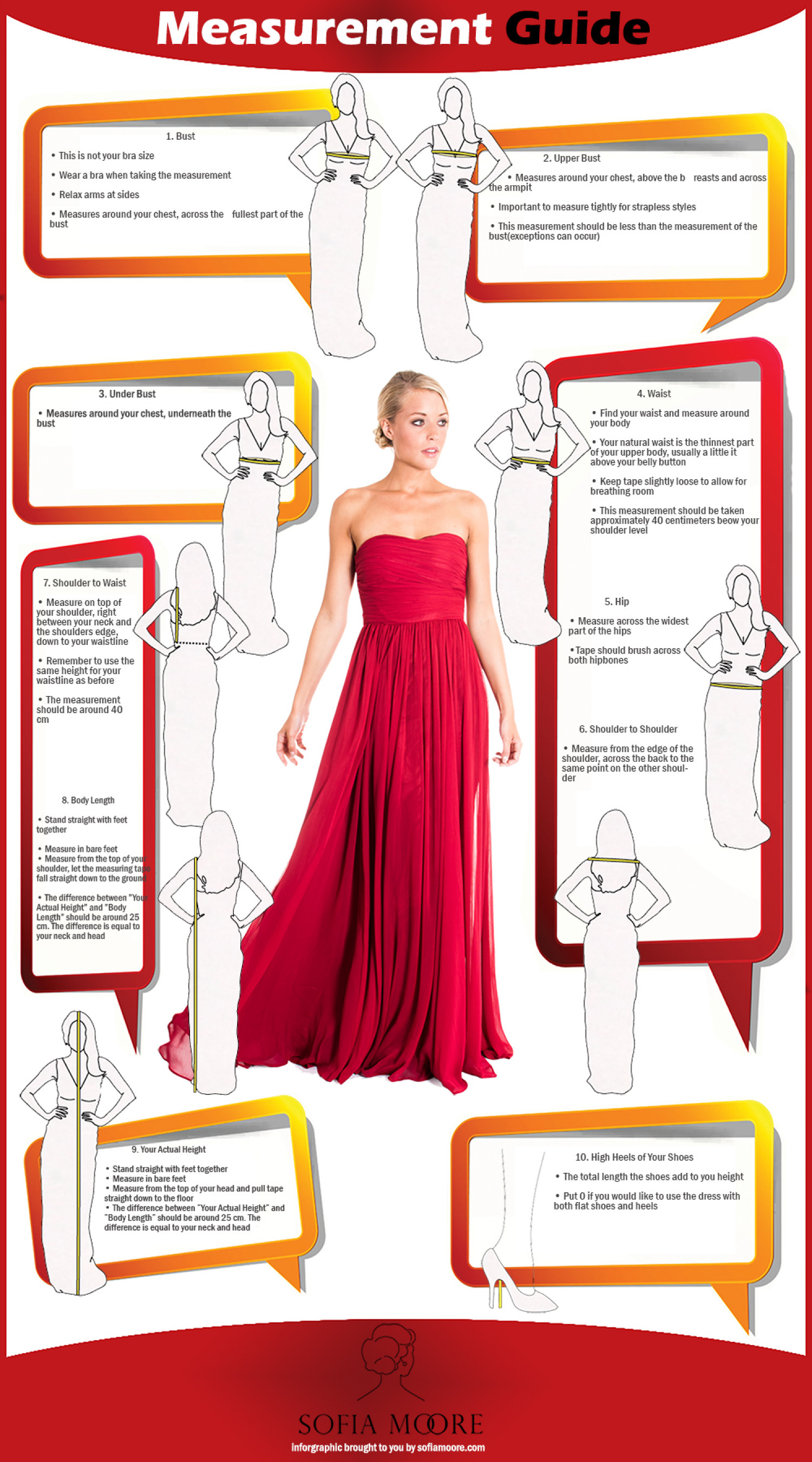Measurement Guide For Formal Dresses Infographic