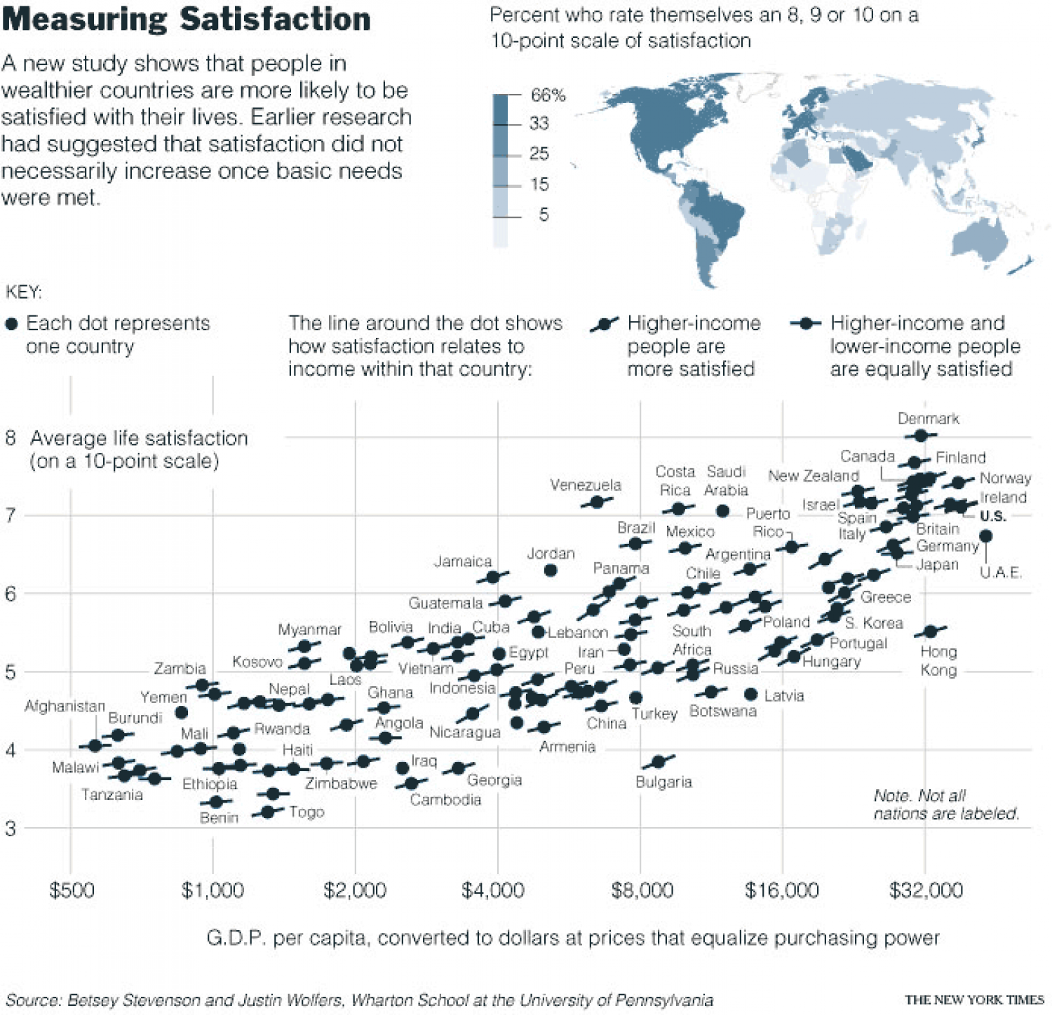 Measuring Satisfaction Infographic
