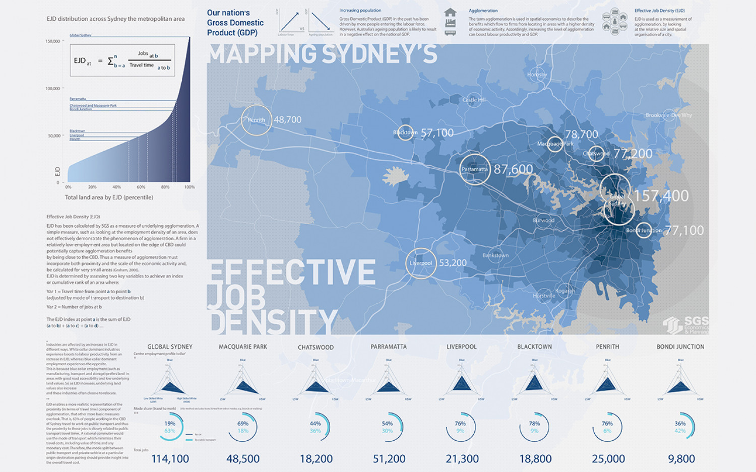 Measuring Sydney's Effective Job Density Infographic
