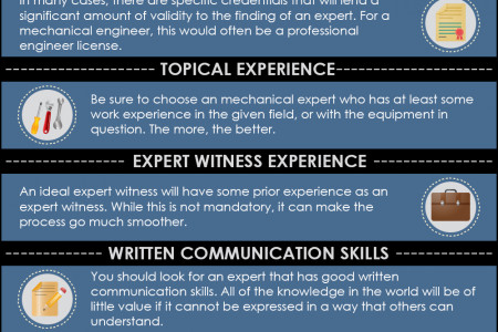Mechanical Engineering Expert Witness Infographic