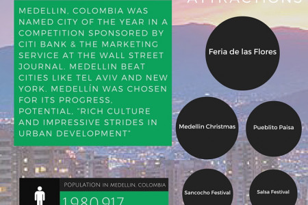 Medellin, Colombia Infographic