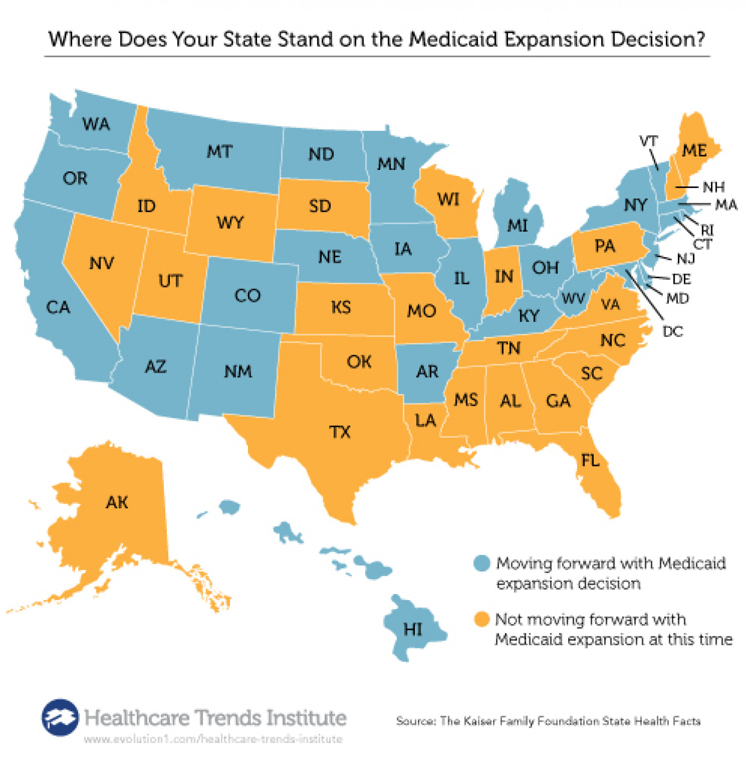 Medicaid Expansion Map: Critical Reform Benchmarks for Medicaid and Medicare Reform Infographic