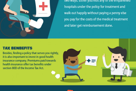 Medical insurance Infographic