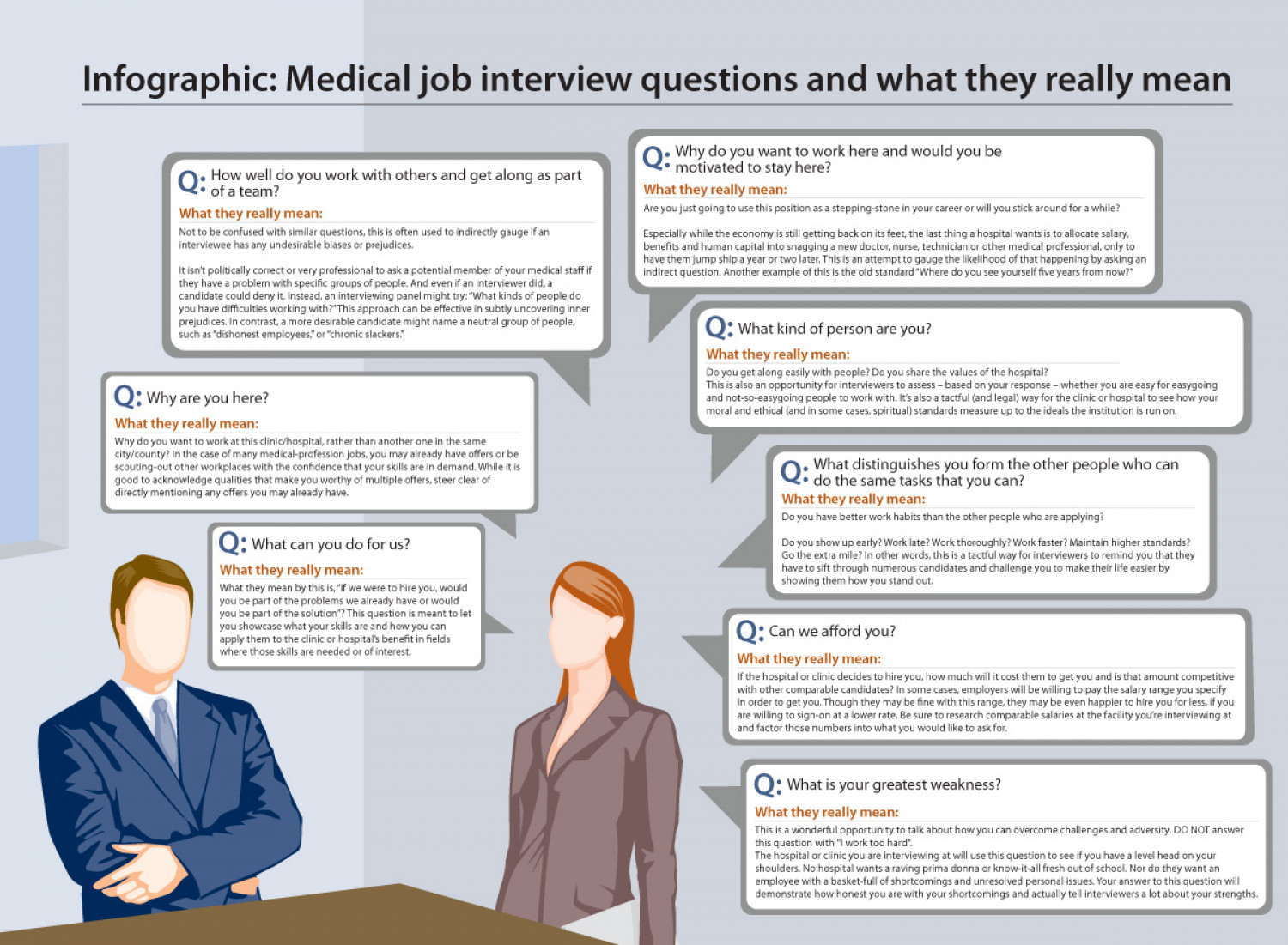 medical job interview questions and what they really mean ly medical job interview questions and what they really mean infographic