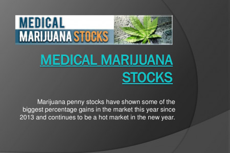 Medical Marijuana Stock Price Infographic