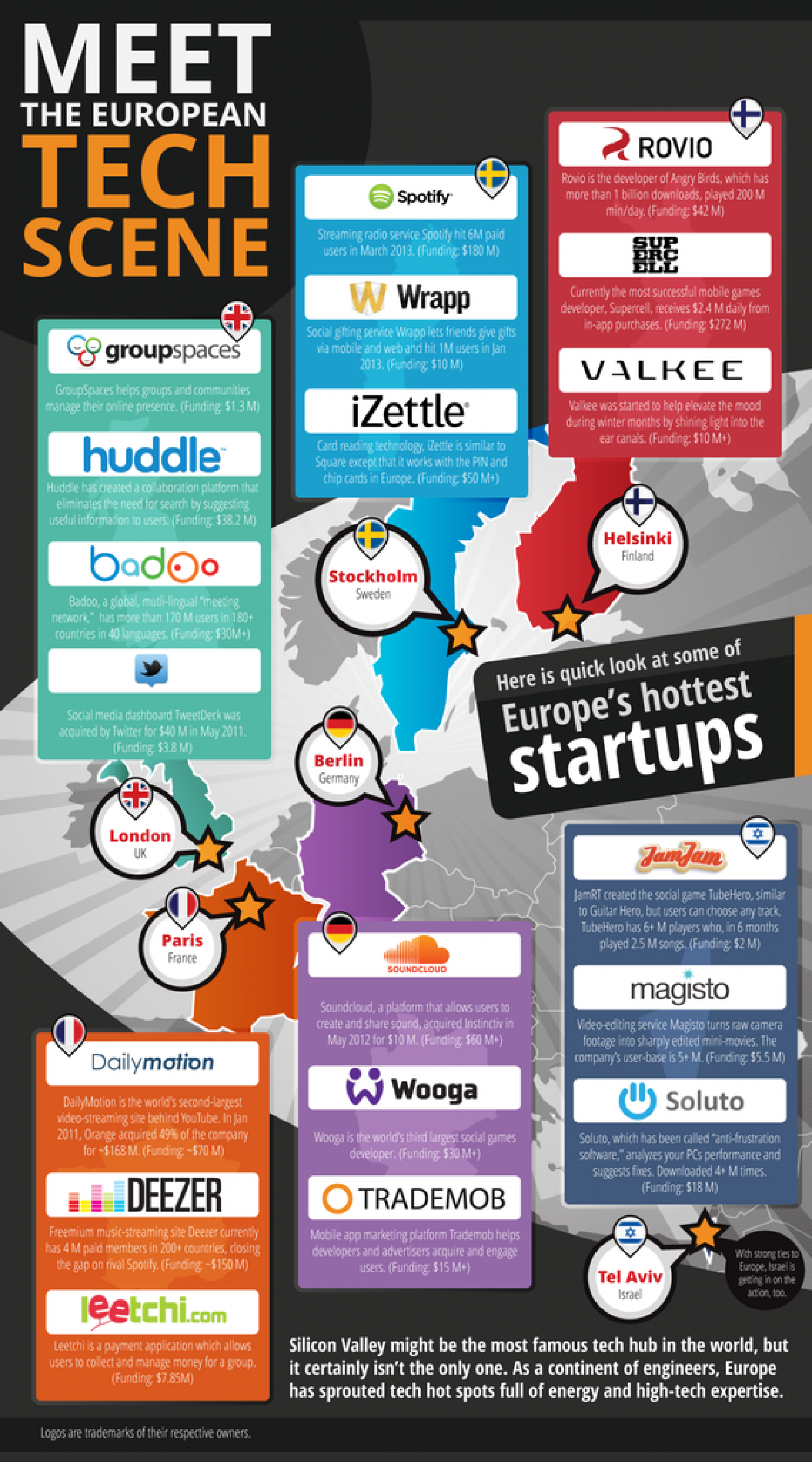 Meet the European Tech Scene Infographic
