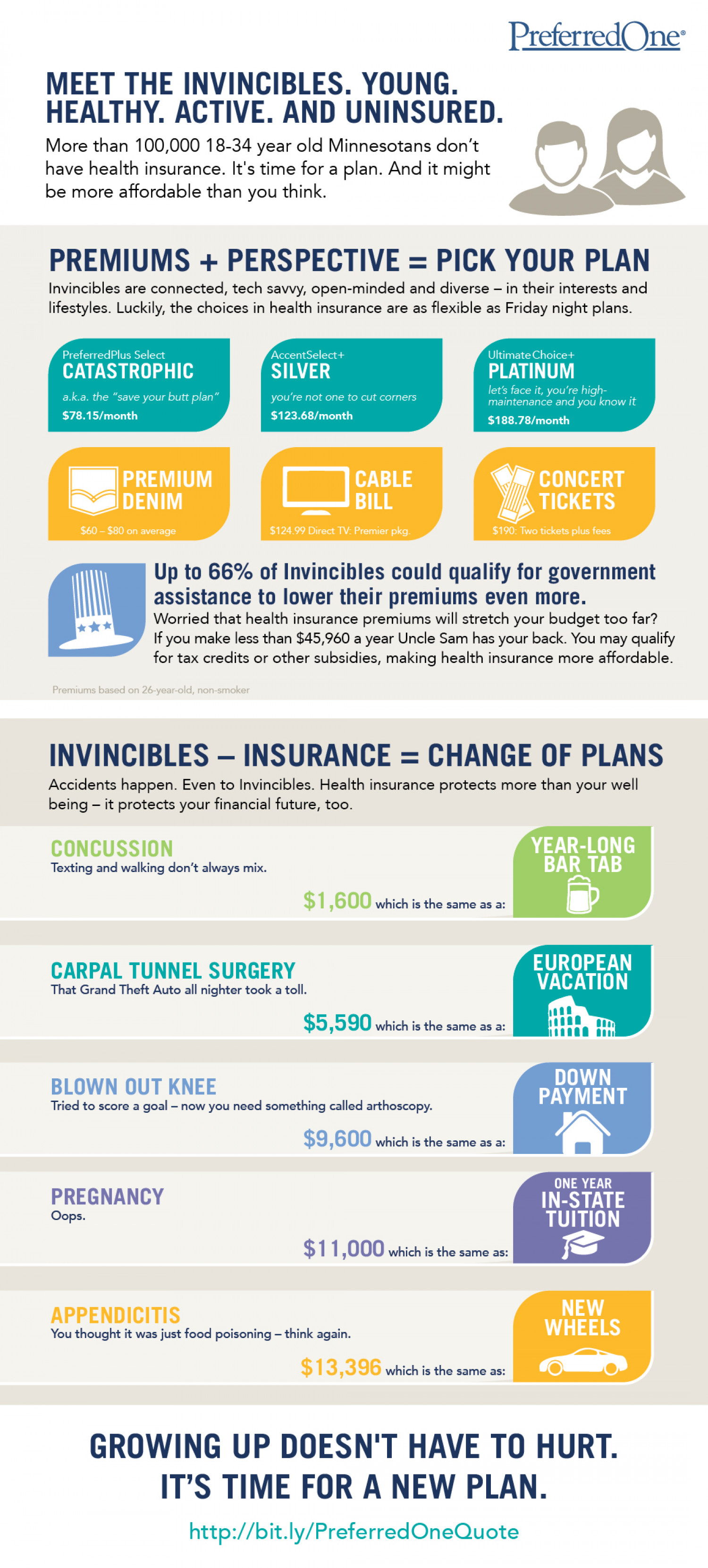 Meet The Invincibles. Infographic