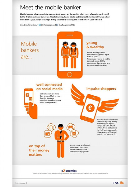 Meet the mobile banker Infographic