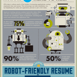 Meet the Robots Reading Your Resume | Visual.ly
