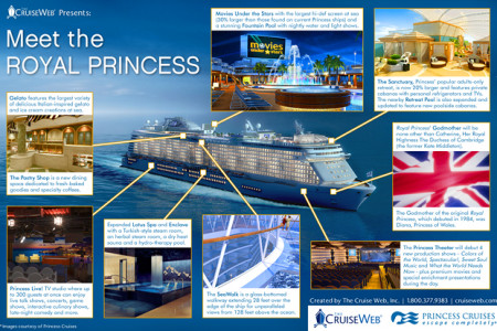 Meet the Royal Princess Infographic