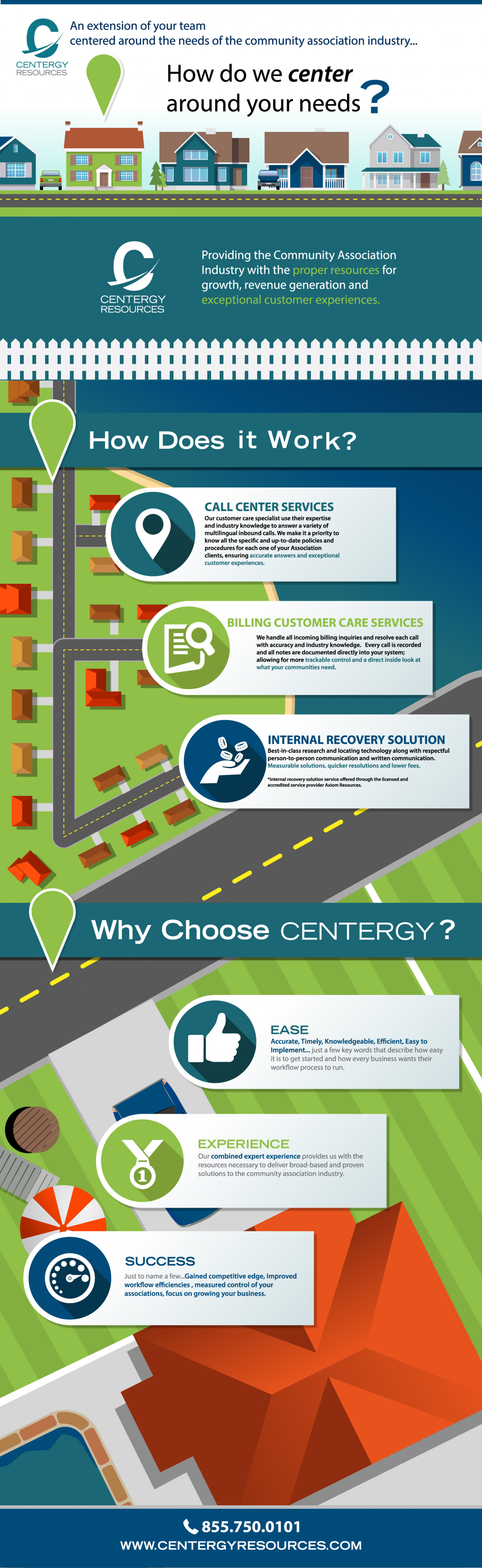 Meeting the Needs of the Community Association Industry Infographic