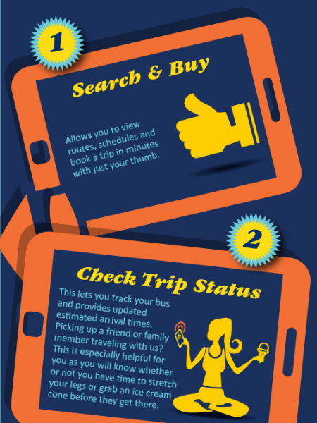 Megabus.com Mobile Website Features Infographic