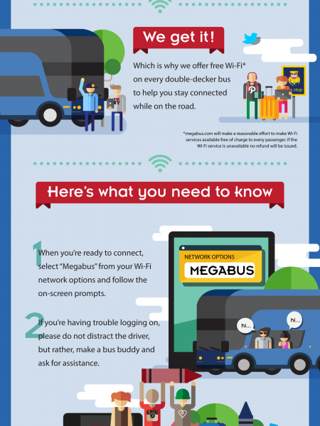 Megabus.com Staying Connected with Free Wi-Fi Infographic