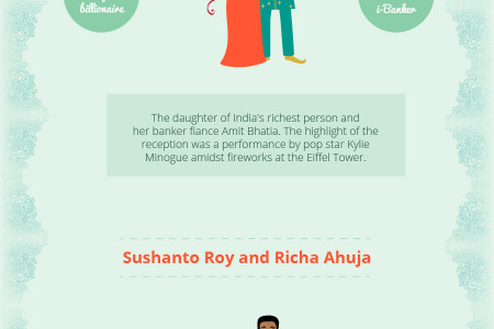 Mehndi and Indian Weddings Infographic