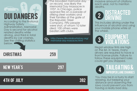 Memorial Day Crime Infographic