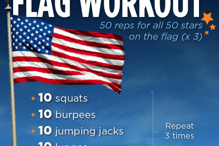 Memorial Day Flag Workout Infographic