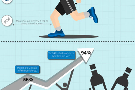 Men's Health Facts Infographic