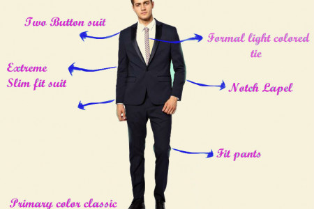 Mens slim fit tuxedo suit in navy from mensusa Infographic