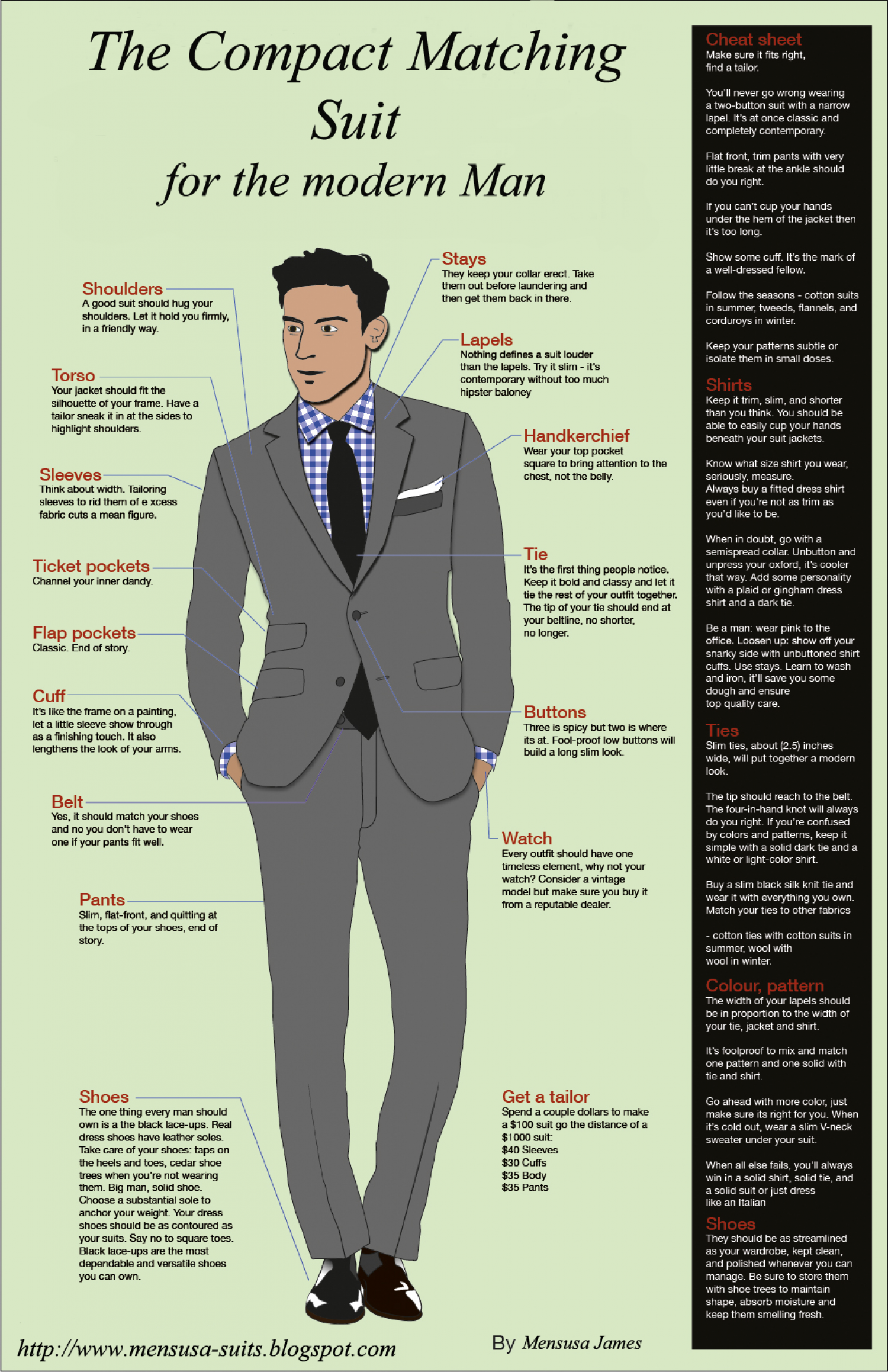 Mensusa - Compact Matching Suit Details | Visual.ly