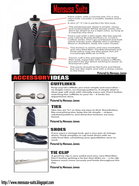Mensusa Suits Information Infographic
