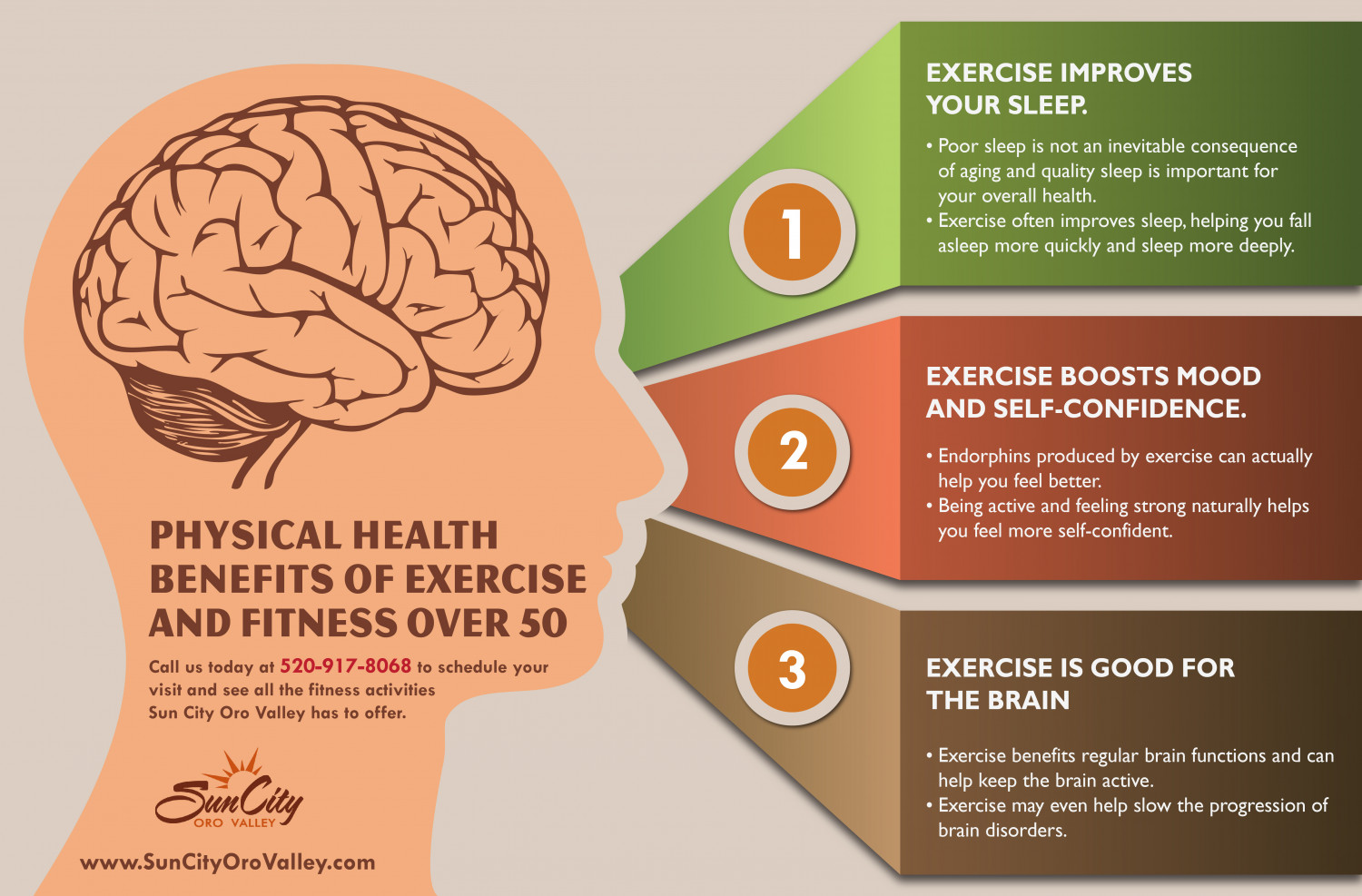 Health Benefits Exercise Benefits Health
