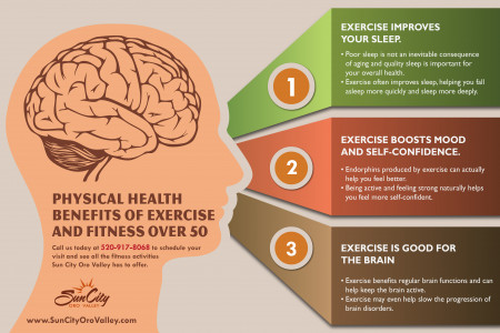 Mental Health Benefits of Exercise and Fitness Over 50 Infographic
