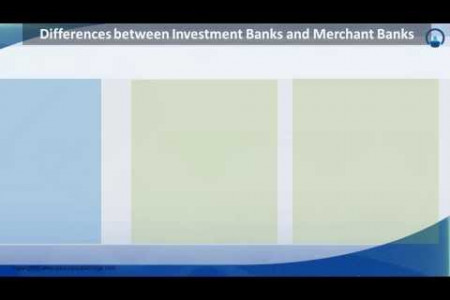 Merchant Banking vs Investment Banking Infographic
