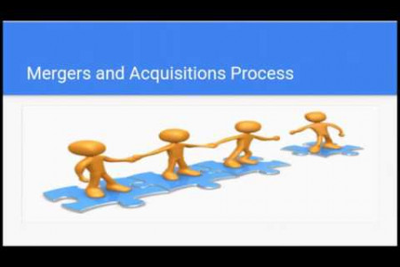 Mergers and Acquisitions Services in Florida Infographic