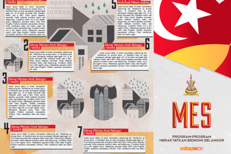 MES, Selangor Government (2012) Infographic