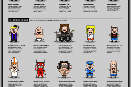 Metal Music Myths & Facts Infographic