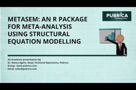 Metasem: An R Package For Meta-Analysis Using Structural Equation Modelling- Pubrica Infographic