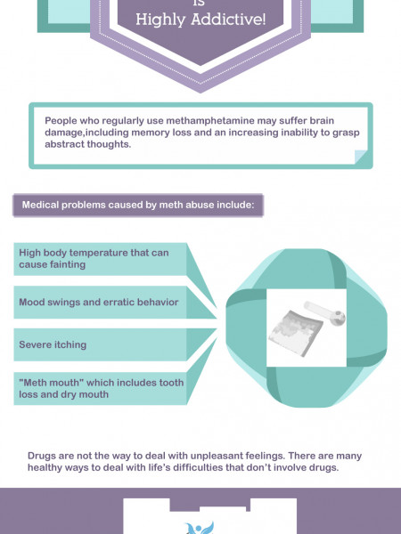 Meth is Highly Addictive | Addiction Care Recovery Services Infographic