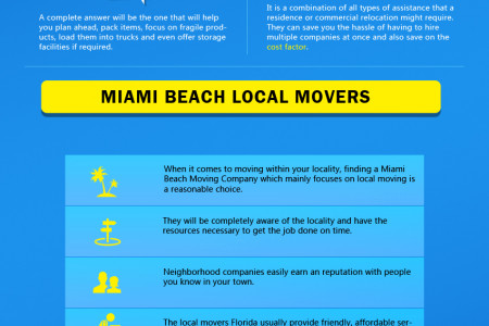 Miami Beach Movers as Full Service Van Lines Moving Company Infographic