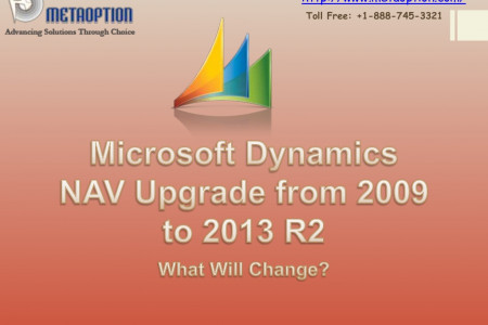 Microsoft Dynamics NAV Upgrade +1-888-745-3321 Infographic