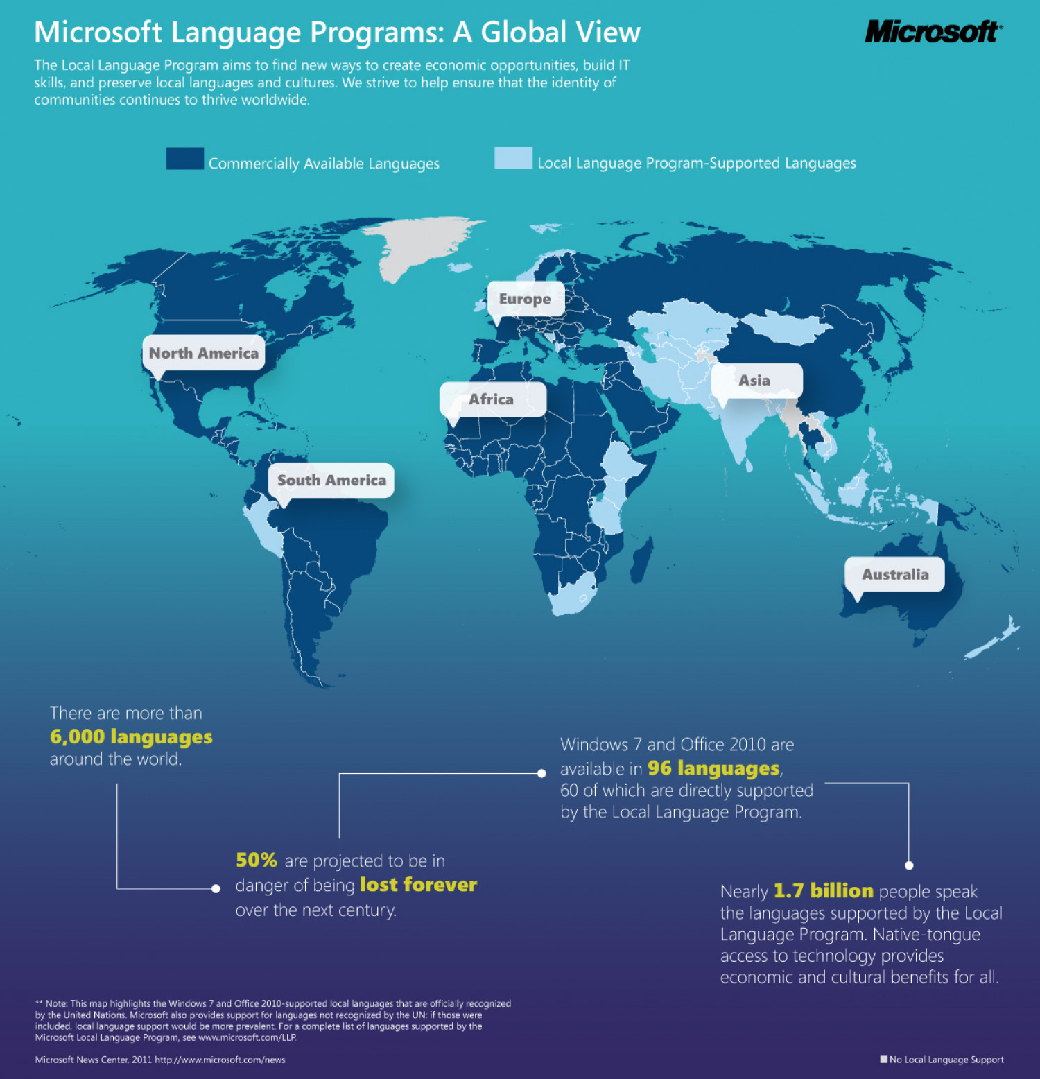 Microsoft Language Programs Infographic