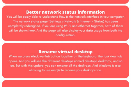 Microsoft Windows 10: All Things you Need to Know About the Newer Update in 2020 Infographic