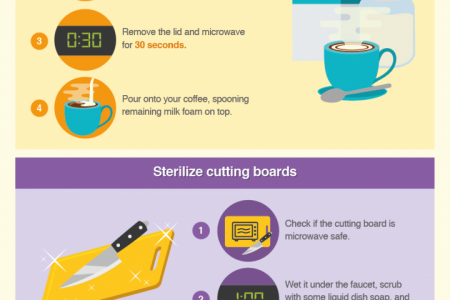 Microwave hacks for the breakroom: Cleaning, cooking and office tips Infographic
